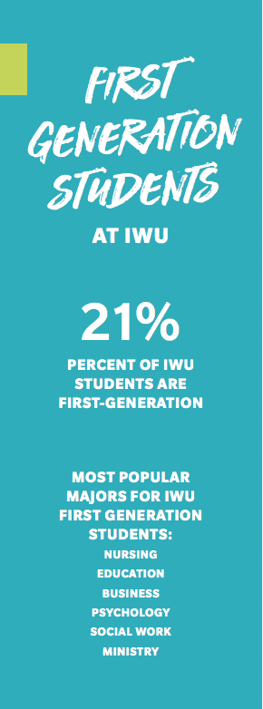 IWU - First Generation Students